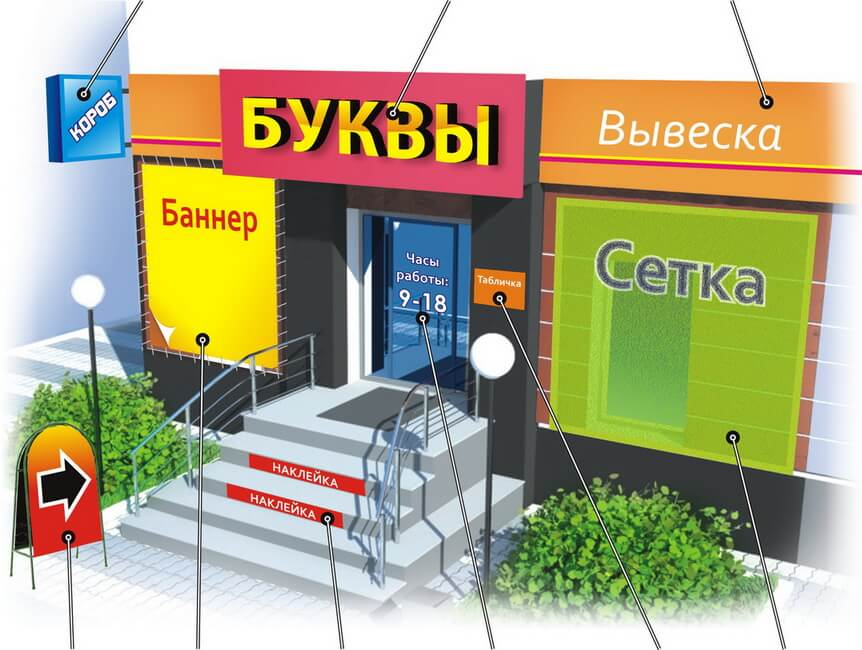 Реклама магазинов картинки